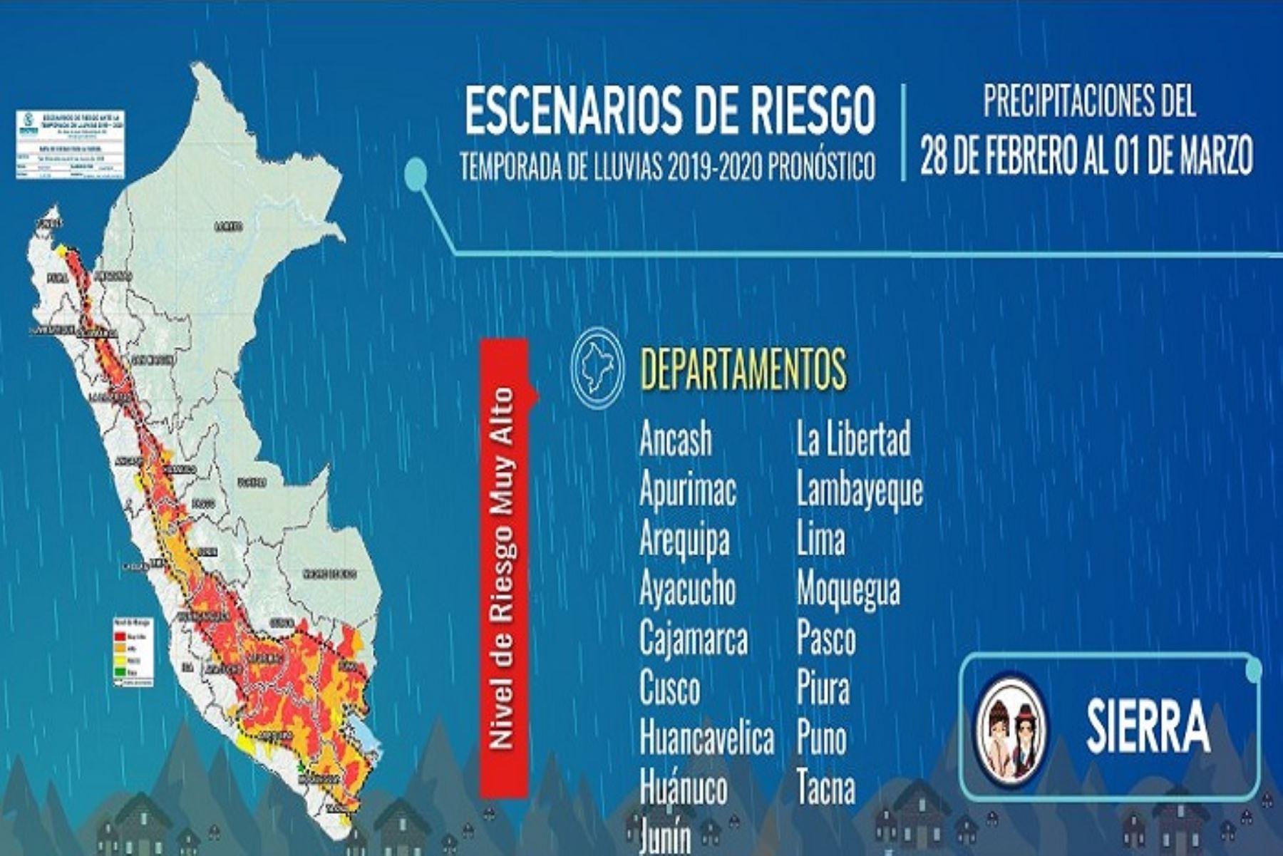Más de 2 millones de habitantes expuestos a nivel muy alto de riesgo por lluvias